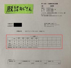 日商簿記の成績
