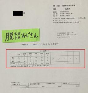 日商簿記2級の成績